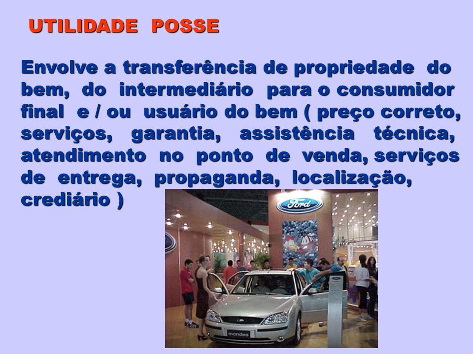 UTILIDADE POSSE Envolve a transferência de propriedade do. bem, do intermediário para o consumidor.