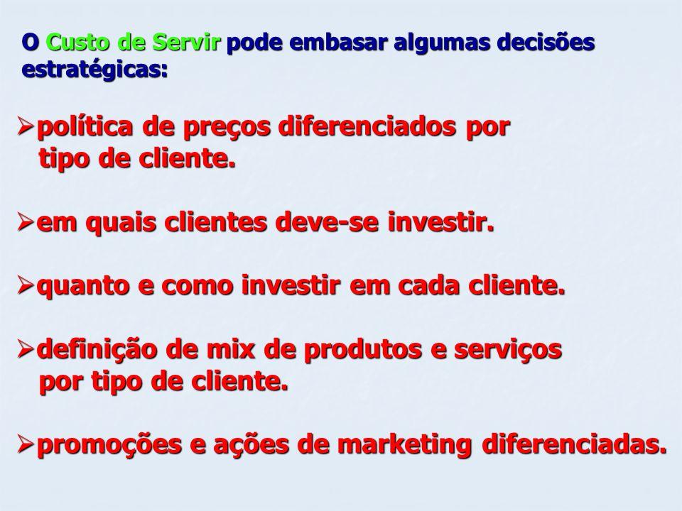 política de preços diferenciados por tipo de cliente.
