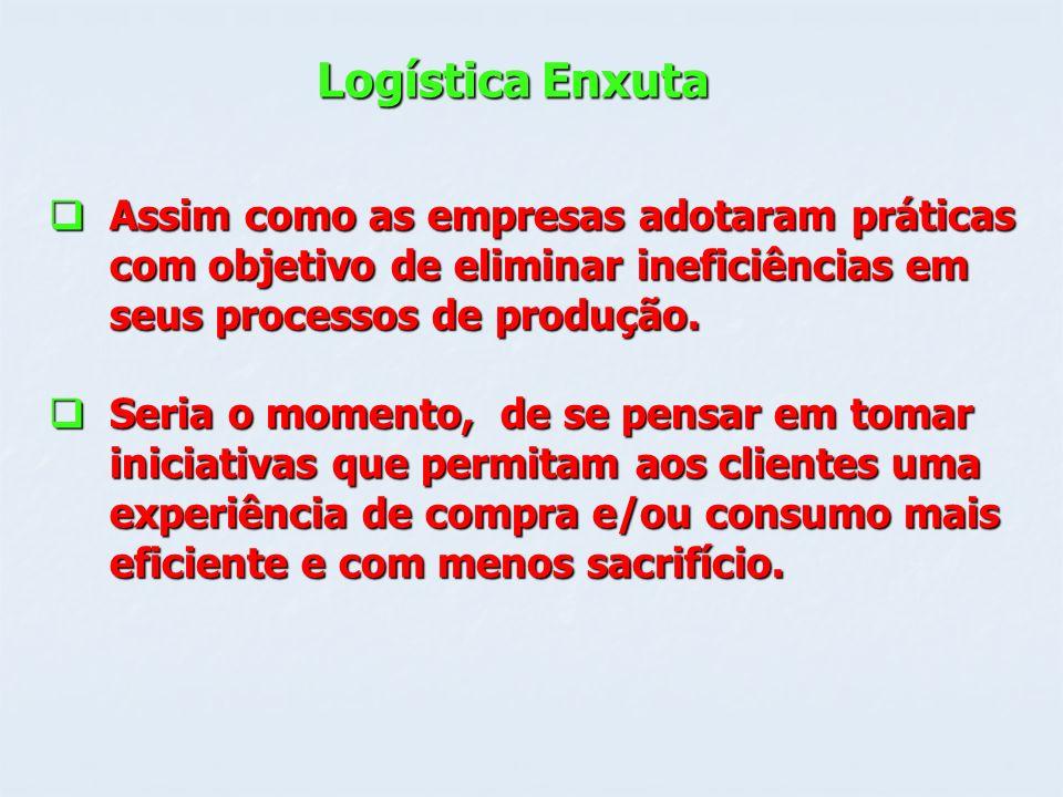 Logística Enxuta Assim como as empresas adotaram práticas