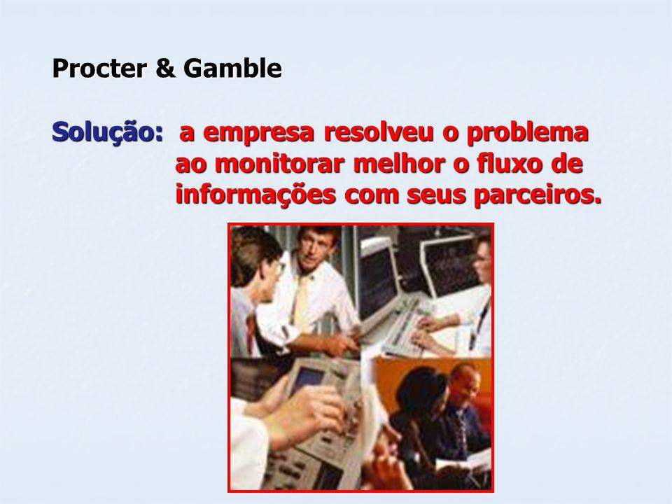 Procter & Gamble Solução: a empresa resolveu o problema.