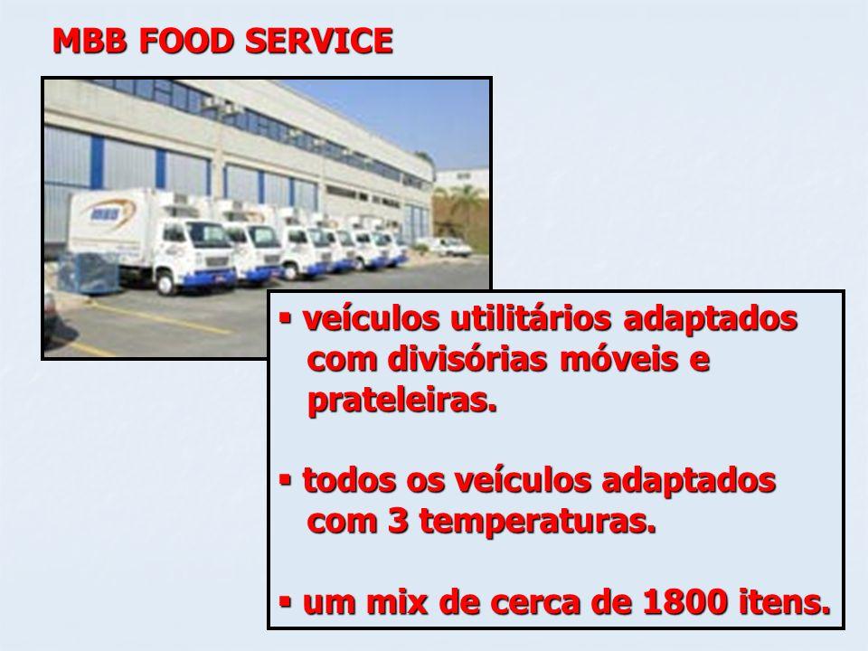 MBB FOOD SERVICE veículos utilitários adaptados. com divisórias móveis e. prateleiras. todos os veículos adaptados.