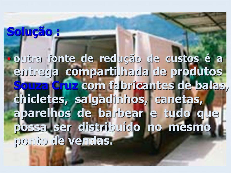 entrega compartilhada de produtos Souza Cruz com fabricantes de balas,