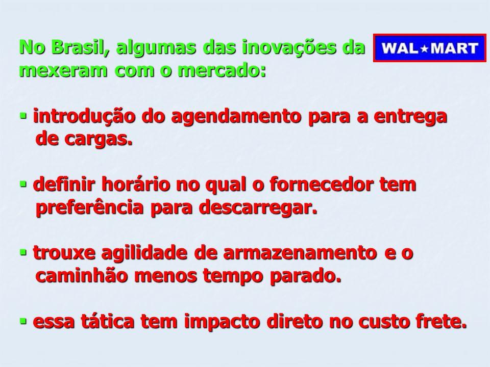No Brasil, algumas das inovações da