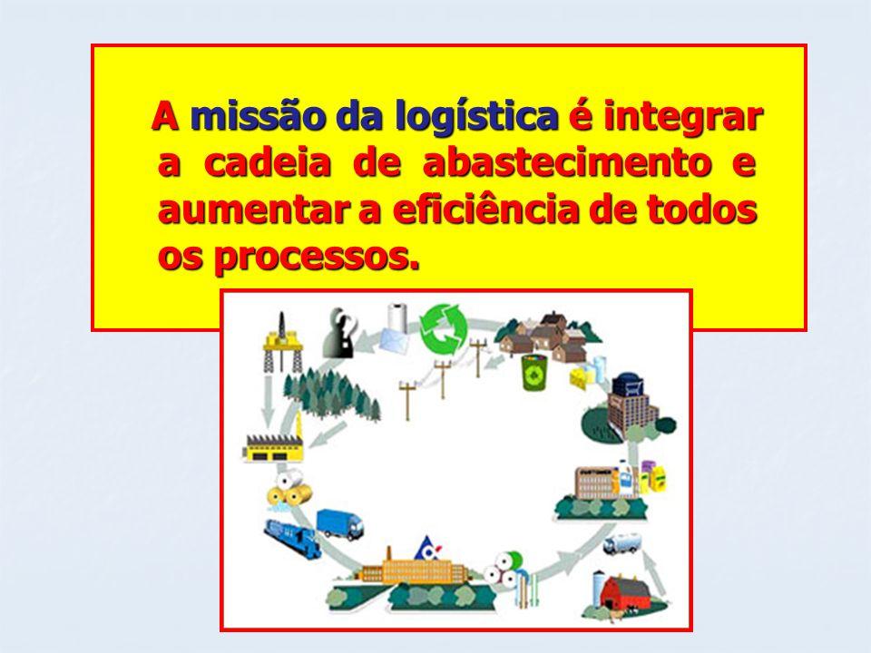a cadeia de abastecimento e aumentar a eficiência de todos