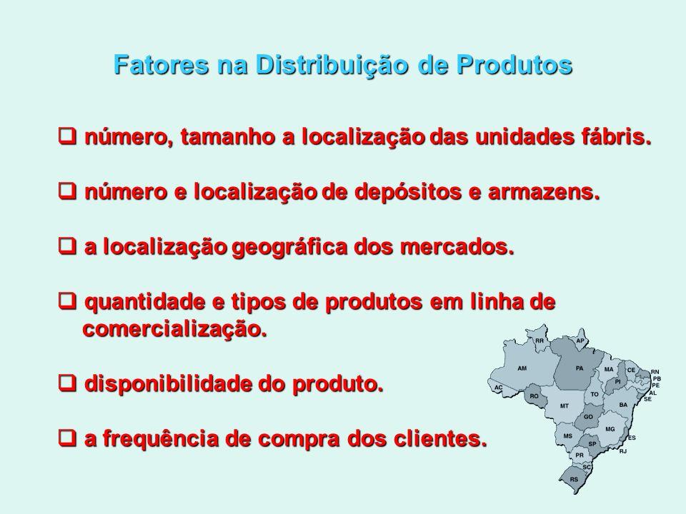 Fatores na Distribuição de Produtos