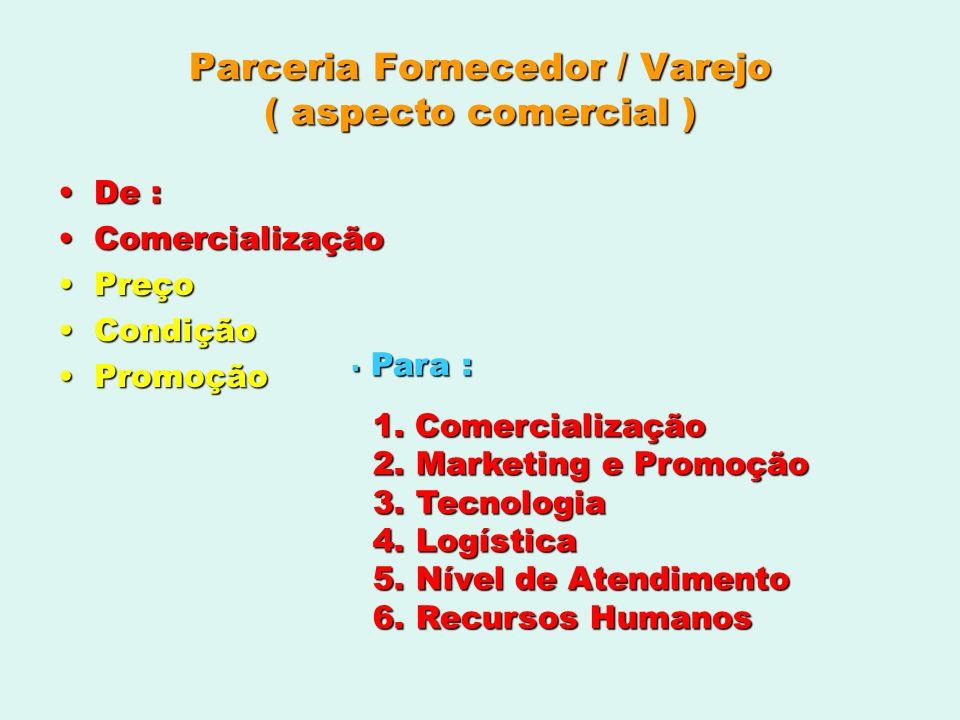 Parceria Fornecedor / Varejo ( aspecto comercial )