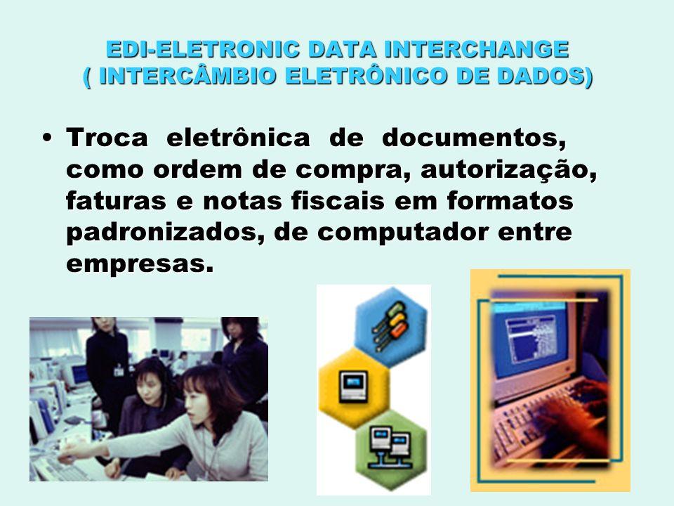 EDI-ELETRONIC DATA INTERCHANGE ( INTERCÂMBIO ELETRÔNICO DE DADOS)