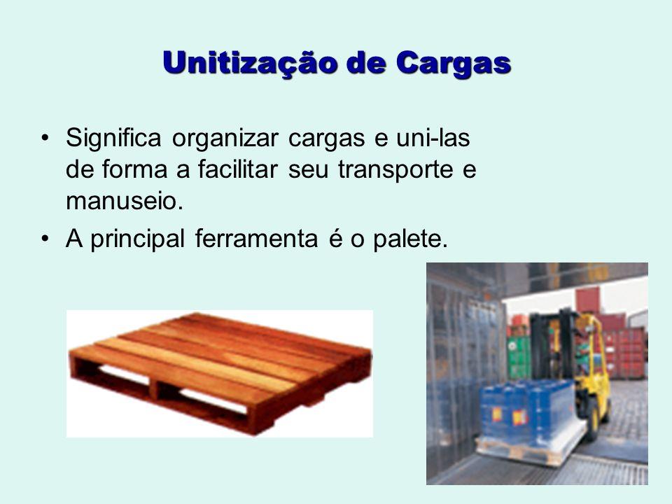 Unitização de CargasSignifica organizar cargas e uni-las de forma a facilitar seu transporte e manuseio.