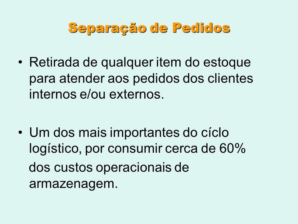 Separação de Pedidos Retirada de qualquer item do estoque para atender aos pedidos dos clientes internos e/ou externos.