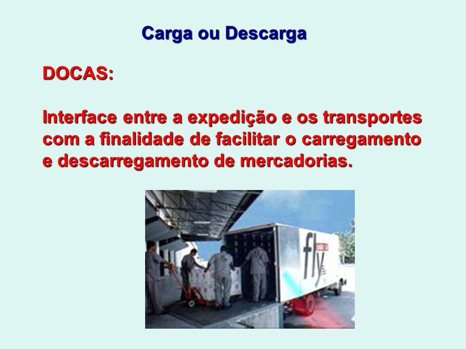 Carga ou DescargaDOCAS: Interface entre a expedição e os transportes. com a finalidade de facilitar o carregamento.