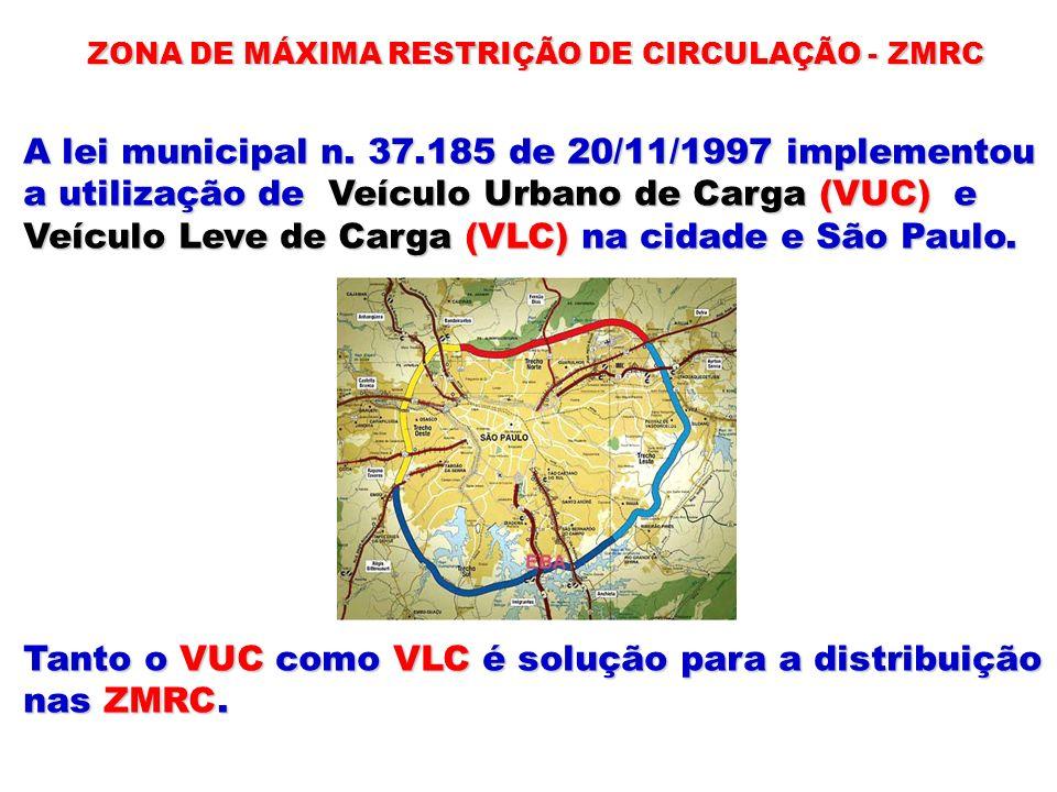 A lei municipal n. 37.185 de 20/11/1997 implementou