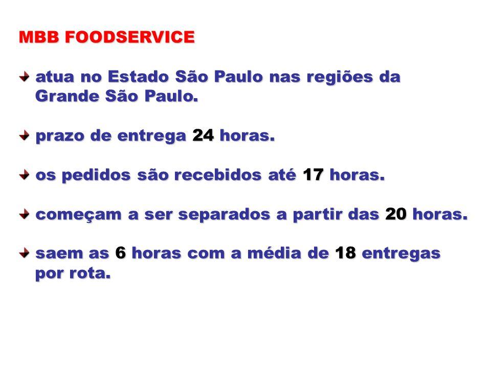 MBB FOODSERVICE atua no Estado São Paulo nas regiões da. Grande São Paulo. prazo de entrega 24 horas.