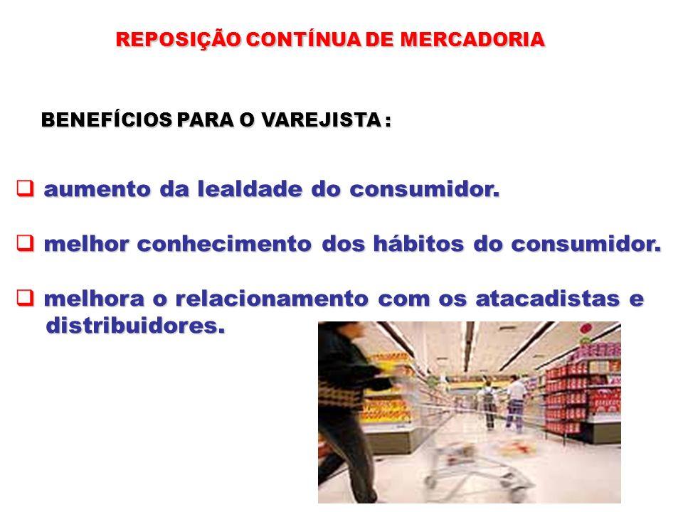 aumento da lealdade do consumidor.