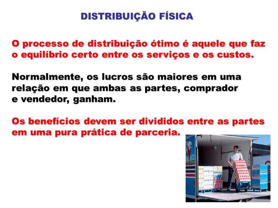 DISTRIBUIÇÃO FÍSICA O processo de distribuição ótimo é aquele que faz. o equilíbrio certo entre os serviços e os custos.