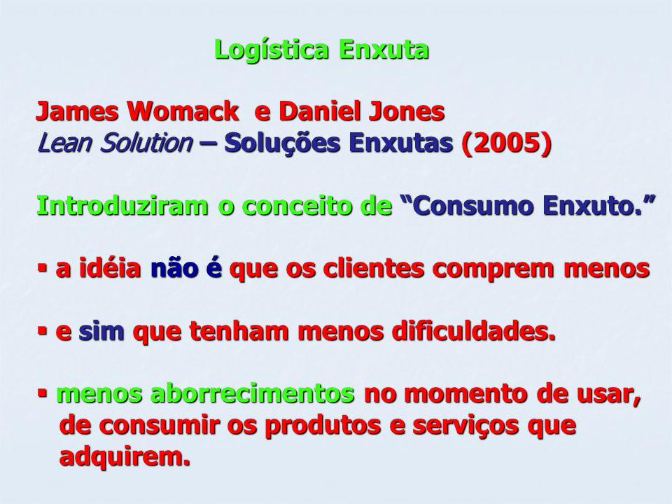 Logística EnxutaJames Womack e Daniel Jones. Lean Solution – Soluções Enxutas (2005) Introduziram o conceito de Consumo Enxuto.