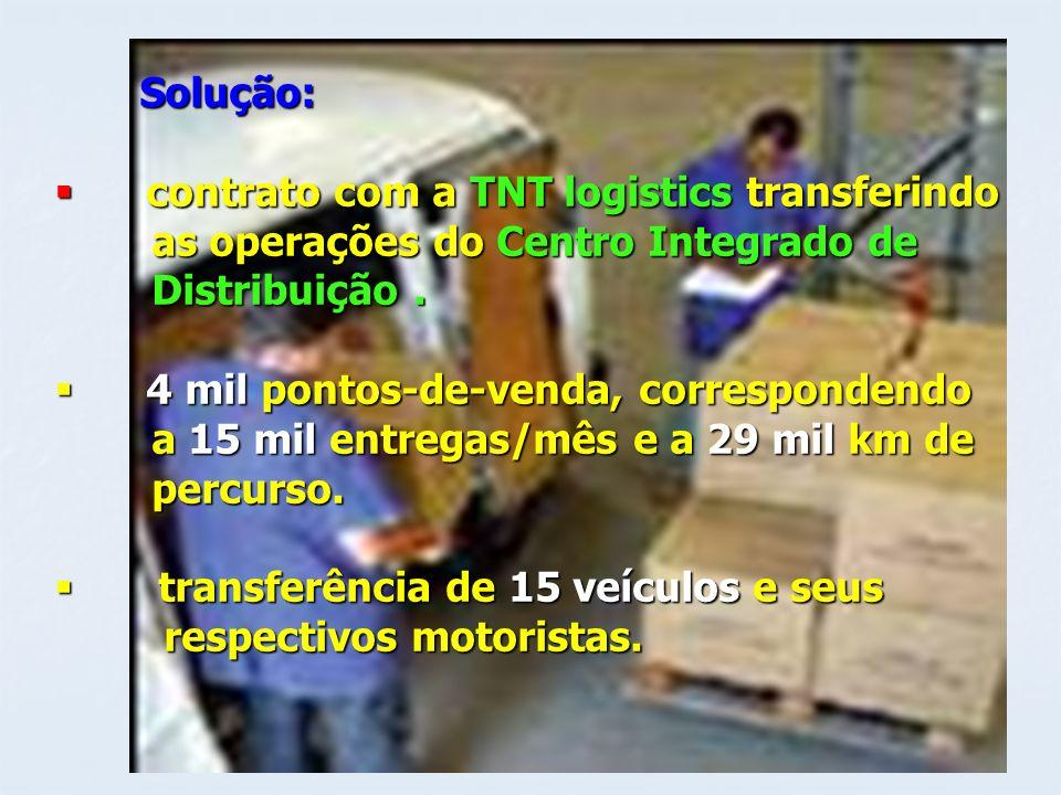 Solução:contrato com a TNT logistics transferindo. as operações do Centro Integrado de. Distribuição .