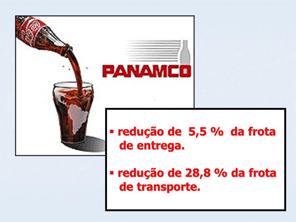 redução de 5,5 % da frota de entrega. redução de 28,8 % da frota de transporte.