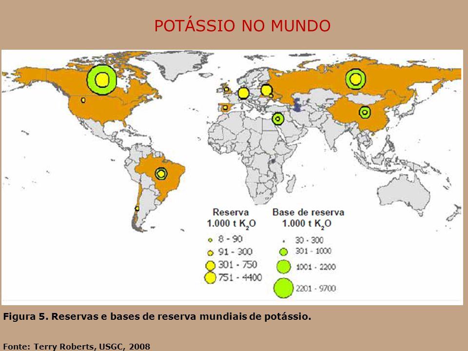 POTÁSSIO NO MUNDO Figura 5. Reservas e bases de reserva mundiais de potássio.