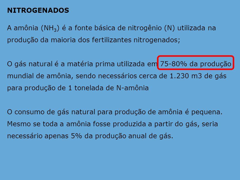 NITROGENADOSA amônia (NH3) é a fonte básica de nitrogênio (N) utilizada na produção da maioria dos fertilizantes nitrogenados;