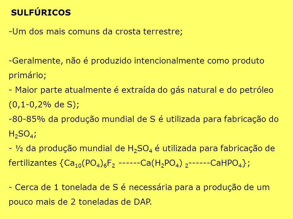 SULFÚRICOSUm dos mais comuns da crosta terrestre; Geralmente, não é produzido intencionalmente como produto primário;
