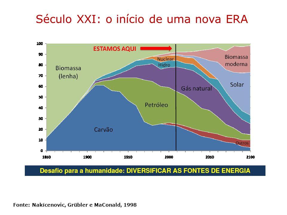Século XXI: o início de uma nova ERA