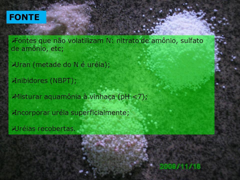 FONTEFontes que não volatilizam N: nitrato de amônio, sulfato de amônio, etc; Uran (metade do N é uréia);