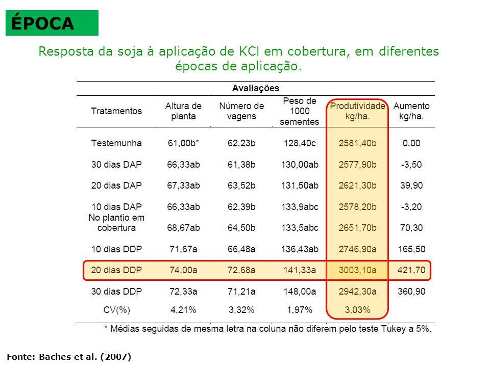 ÉPOCA Resposta da soja à aplicação de KCl em cobertura, em diferentes épocas de aplicação.