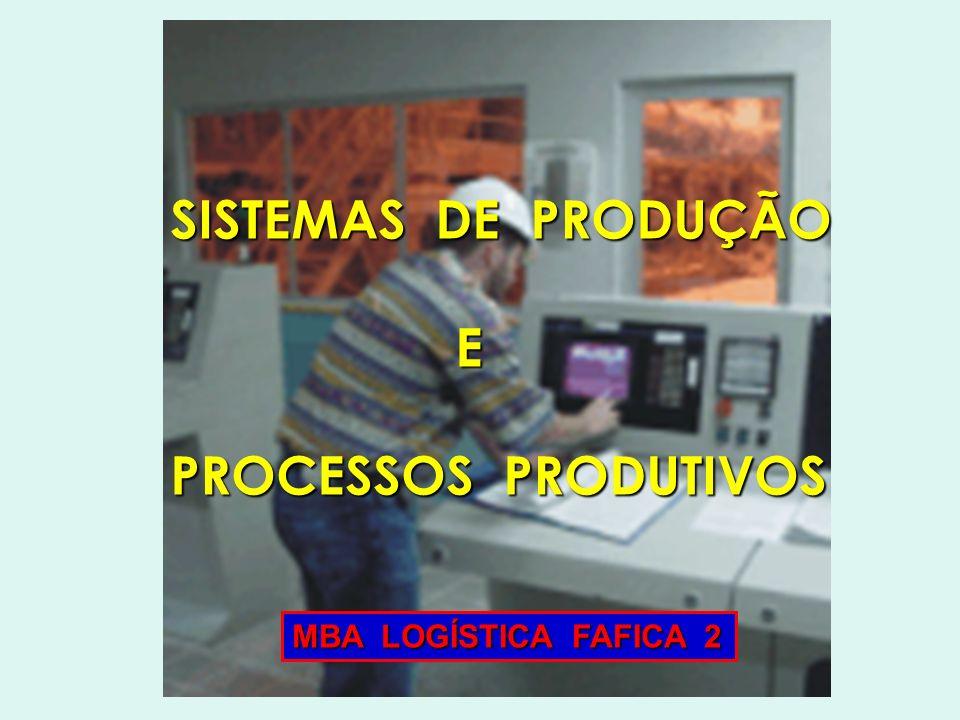 SISTEMAS DE PRODUÇÃO E PROCESSOS PRODUTIVOS MBA LOGÍSTICA FAFICA 2