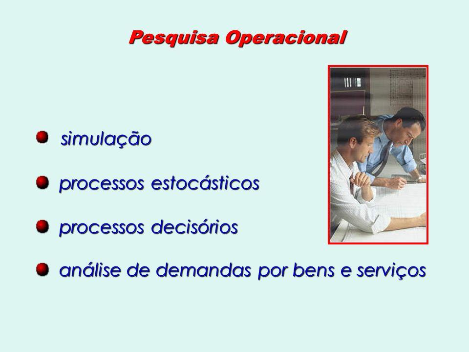 Pesquisa Operacional simulação. processos estocásticos.