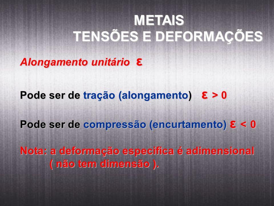 METAIS TENSÕES E DEFORMAÇÕES Alongamento unitário ε