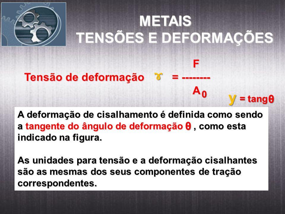 METAIS TENSÕES E DEFORMAÇÕES ɤ y F Tensão de deformação = -------- A θ