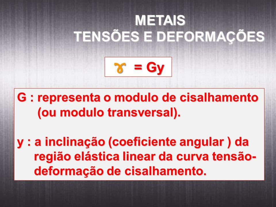 ɤ METAIS TENSÕES E DEFORMAÇÕES = Gy