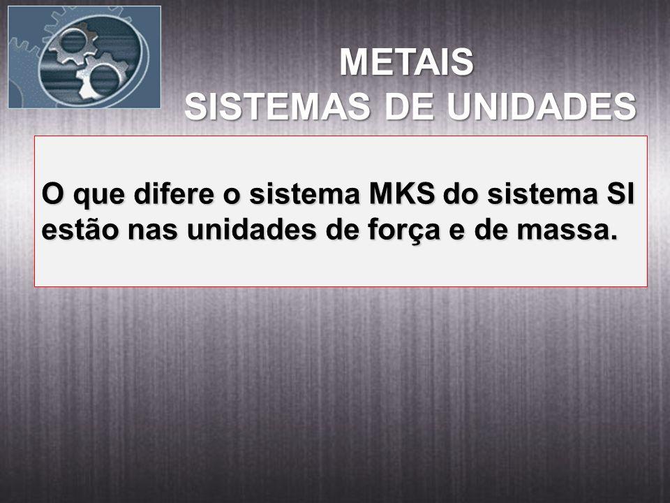 METAIS SISTEMAS DE UNIDADES O que difere o sistema MKS do sistema SI