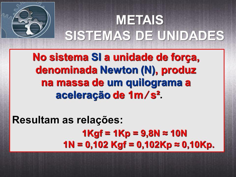 METAIS SISTEMAS DE UNIDADES No sistema SI a unidade de força,