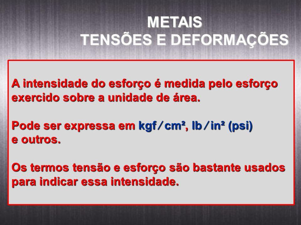 METAIS TENSÕES E DEFORMAÇÕES