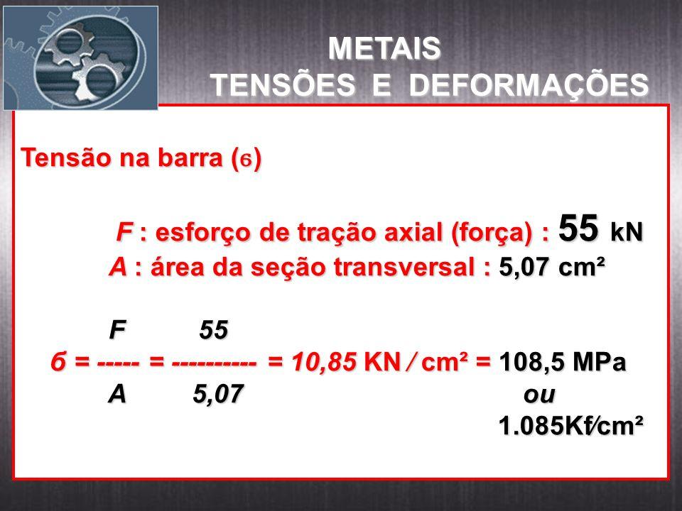 METAIS TENSÕES E DEFORMAÇÕES Tensão na barra (ϭ)