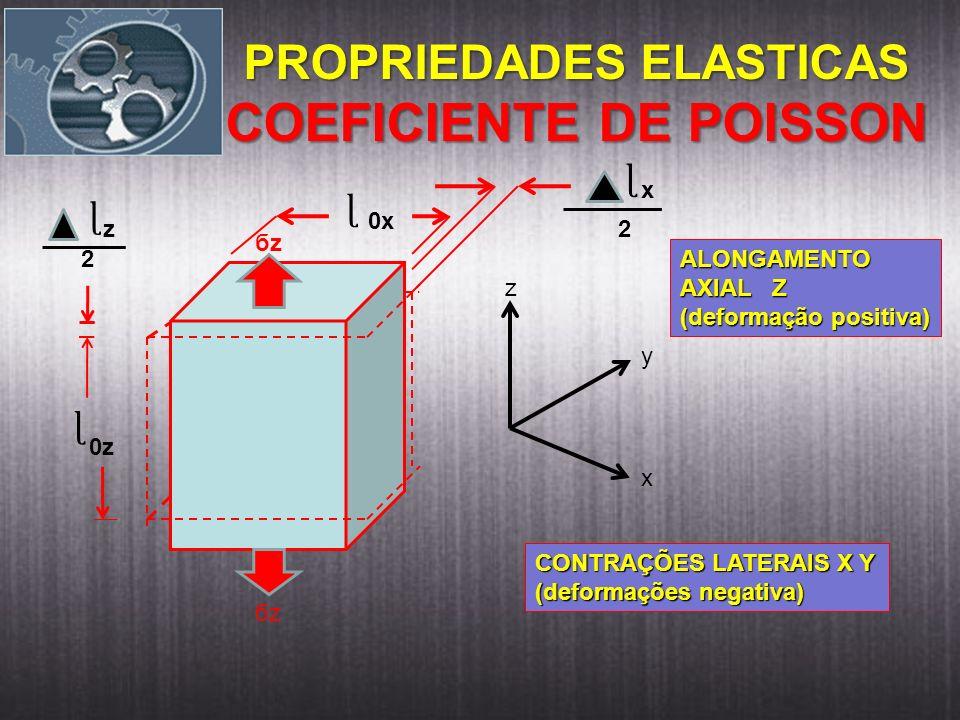 PROPRIEDADES ELASTICAS COEFICIENTE DE POISSON
