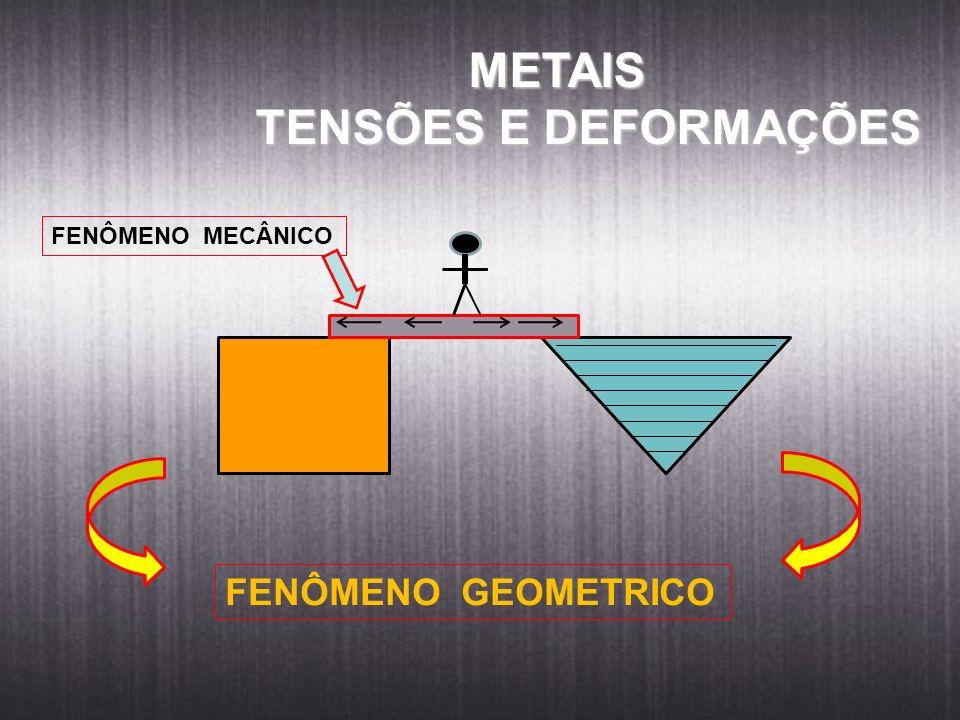 METAIS TENSÕES E DEFORMAÇÕES FENÔMENO MECÂNICO FENÔMENO GEOMETRICO