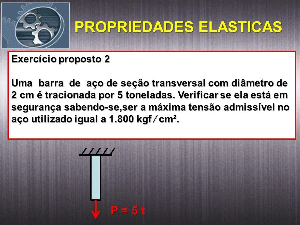 PROPRIEDADES ELASTICAS