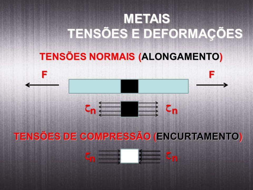METAIS TENSÕES E DEFORMAÇÕES TENSÕES NORMAIS (ALONGAMENTO) F F ﺡ ﺡ n n