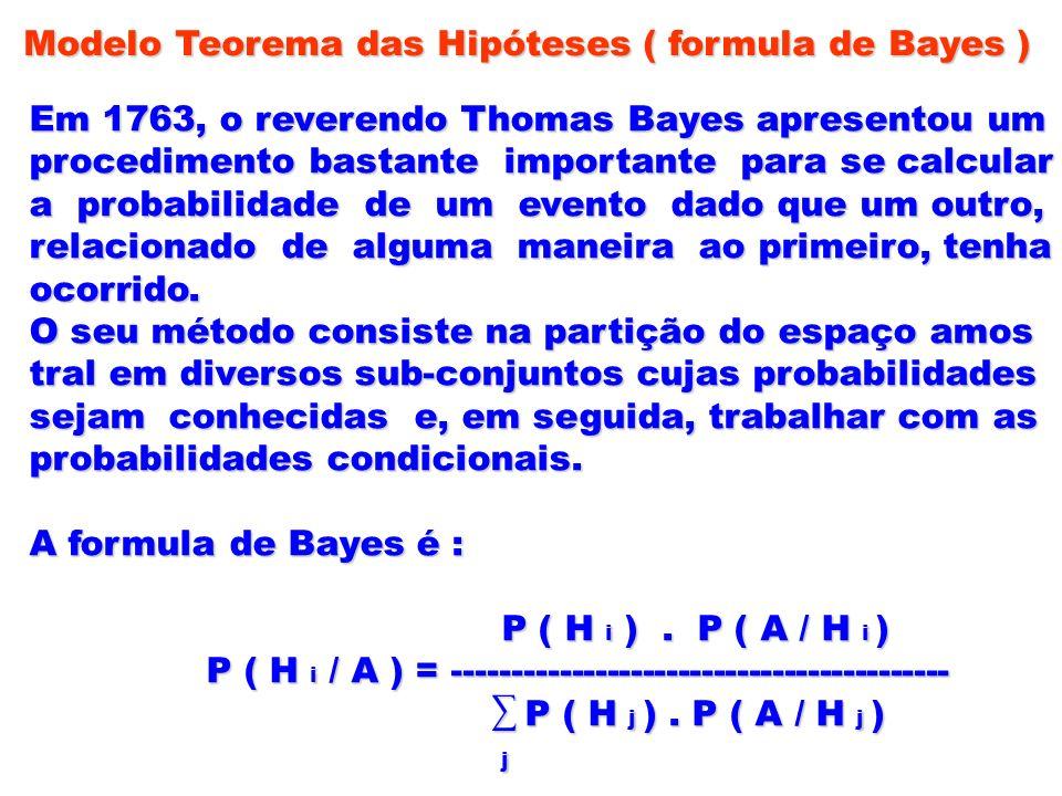 Modelo Teorema das Hipóteses ( formula de Bayes )