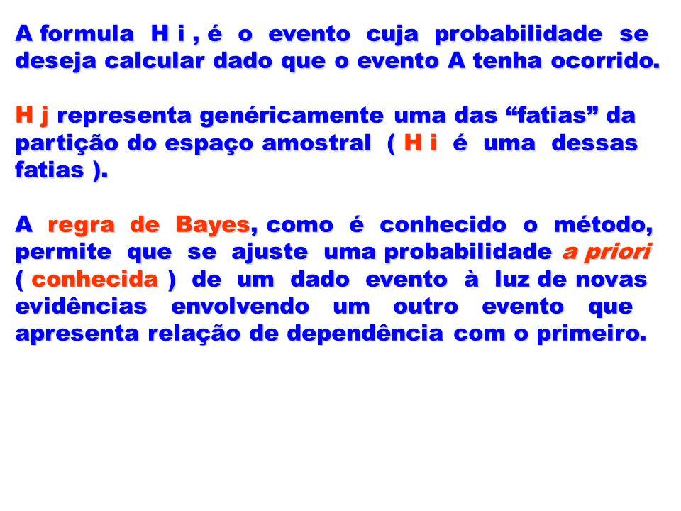 A formula H i , é o evento cuja probabilidade se
