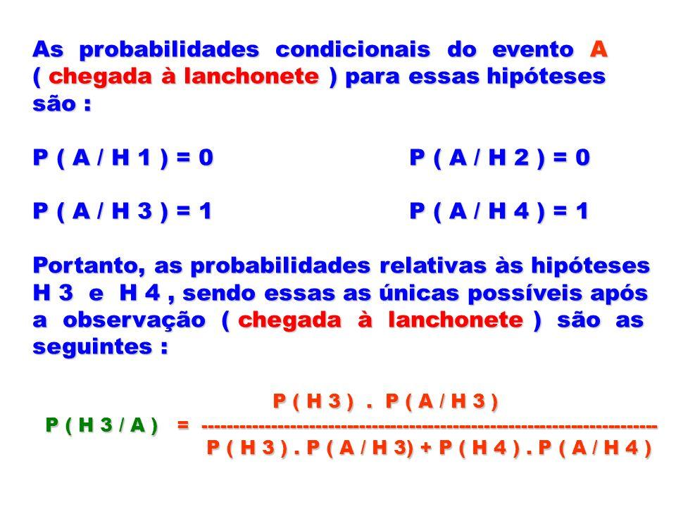 As probabilidades condicionais do evento A