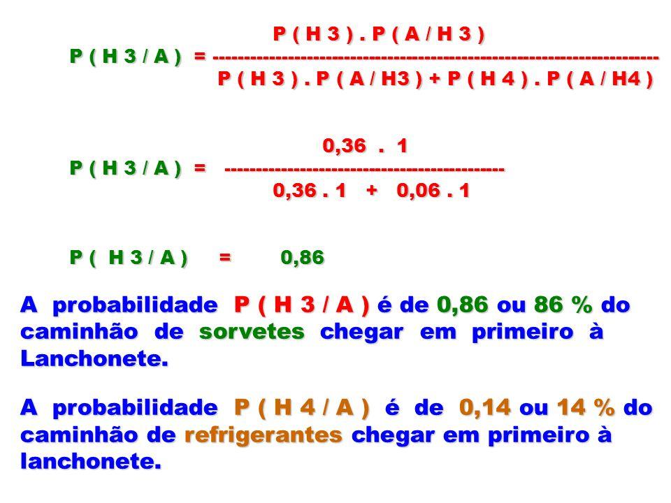A probabilidade P ( H 3 / A ) é de 0,86 ou 86 % do