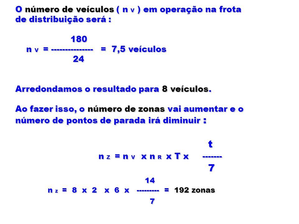 O número de veículos ( n V ) em operação na frota
