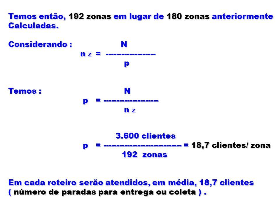 Temos então, 192 zonas em lugar de 180 zonas anteriormente Calculadas.
