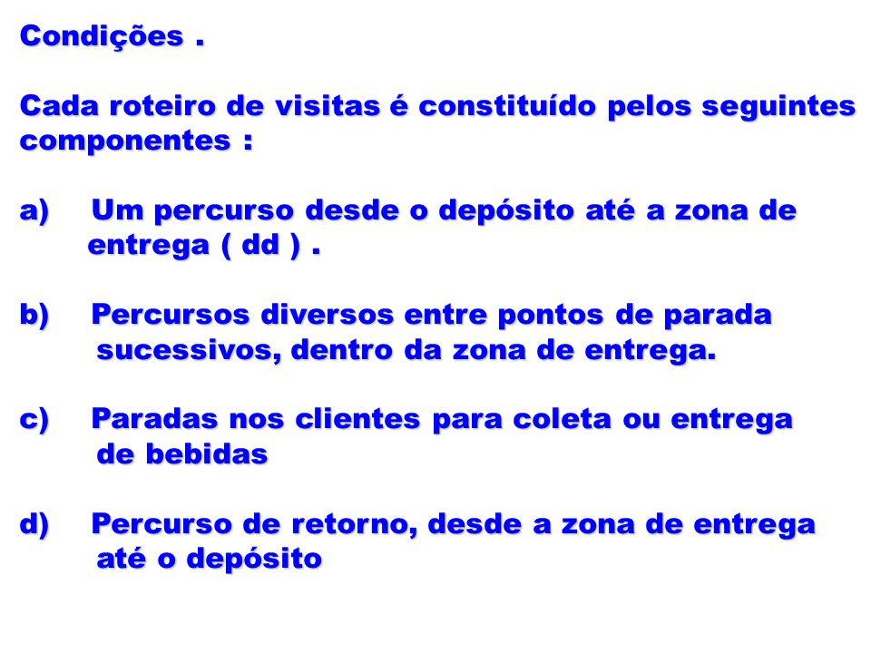 Condições . Cada roteiro de visitas é constituído pelos seguintes. componentes : Um percurso desde o depósito até a zona de.