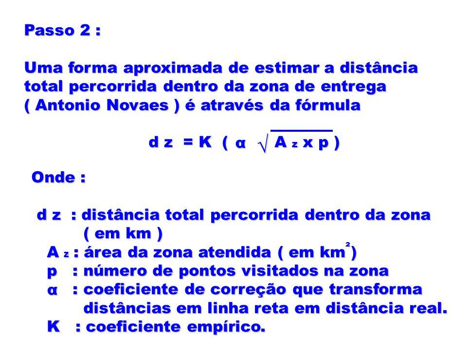Passo 2 : Uma forma aproximada de estimar a distância. total percorrida dentro da zona de entrega.