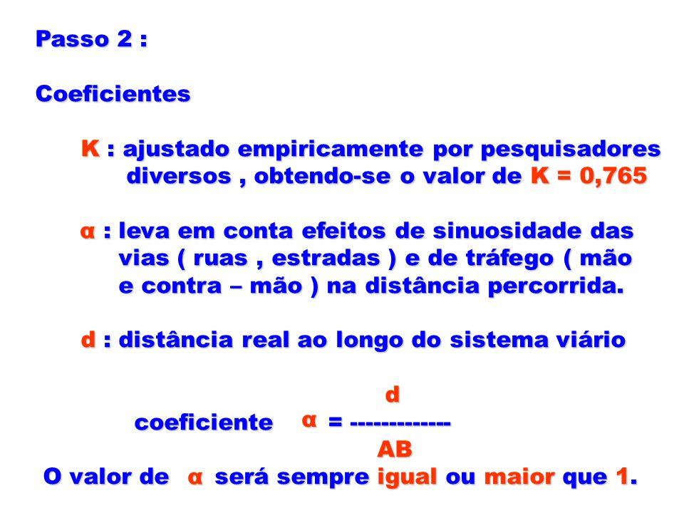 Passo 2 : Coeficientes. K : ajustado empiricamente por pesquisadores. diversos , obtendo-se o valor de K = 0,765.