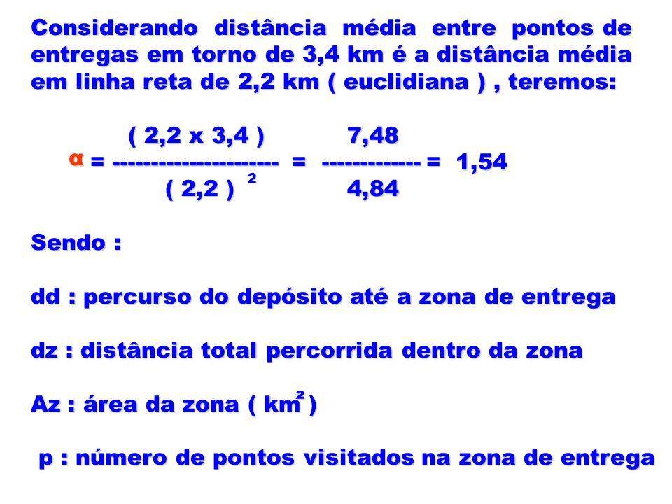 Considerando distância média entre pontos de